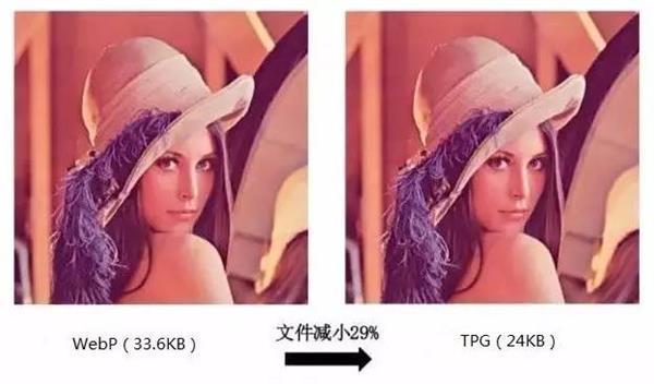 业界第一:腾讯推出自研图片格式TPG
