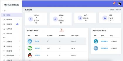 Oreo支付系统9.906免授权,开源版