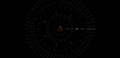 360度动态罗盘时钟HTML源码
